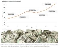 Biotech s top 10 money raisers of 2018 FierceBiotech