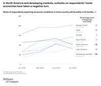 Coronavirus business impact Evolving perspective McKinsey