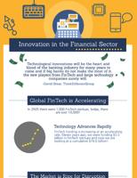 Infographic Innovation in Finance IdeaScale