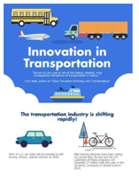 Infographic Innovation in Transportation IdeaScale