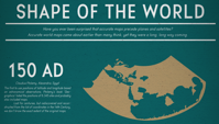 Infographic The Shape of the World According to Ancient Maps