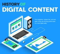 The History of Digital Content Infographic