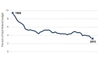 Venture Capital Is Killing Capitalism Chad Slater Livewire