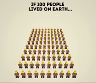 If 100 People Lived on Earth Video Capture.