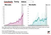 Virus briefing These 9 charts track COVID 19 s resurging spread in our state and nation National napavalleyregister com