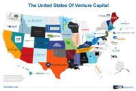 Banners and Alerts and VC Nation The Most Active Venture Capital Firm In Each U S State